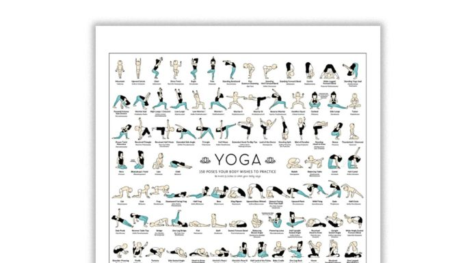 150 Poses Your Body Wishes to Practice Yoga Poster