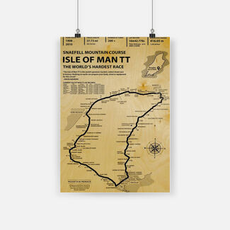 Isle of man tt wood mural poster