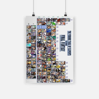 The periodic table of element featuring final fantasy poster