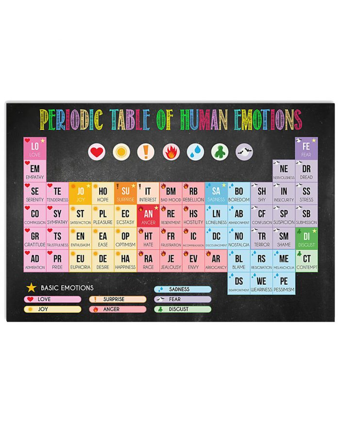 Periodic-Table-Of-Human-Emotions-Poster