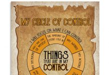 My-Circle-Of-Control-Things-That-Are-In-My-Control-Poster